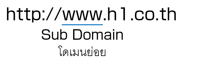 what-is-sub-domain